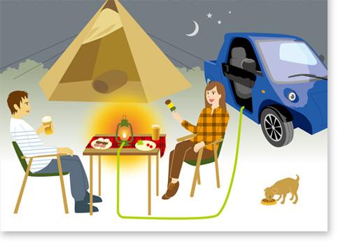 車とキャンプイラスト