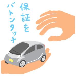 車イラスト三菱アイ