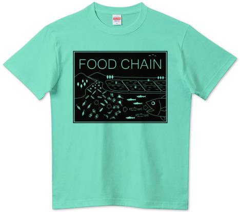 食物連鎖Tシャツ
